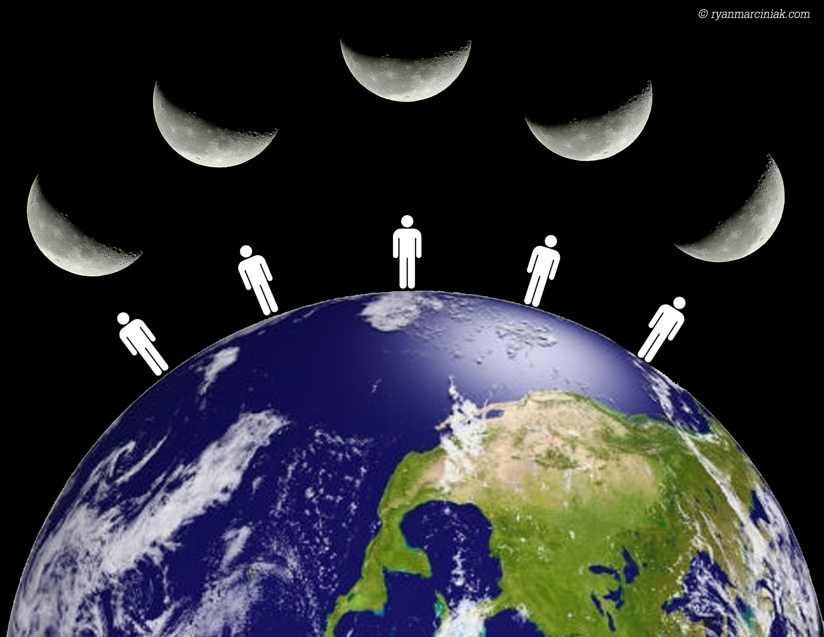 Moon-observer.jpg